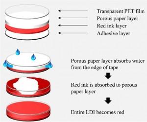 침수 라벨(LDI)의 구조 - RESS 제공